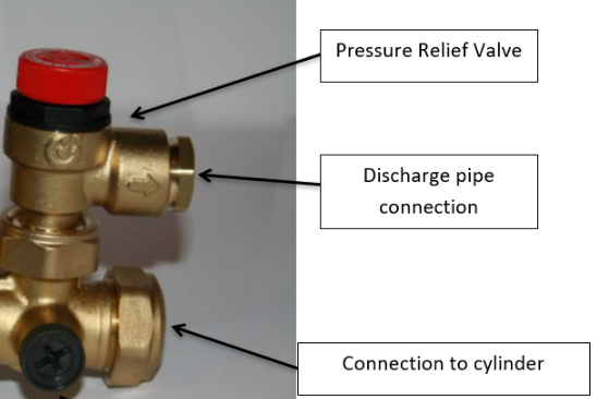 6 Bar Expansion Relief Valve