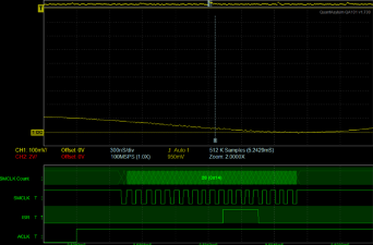 Ultra-low Current Measurements with the QA150