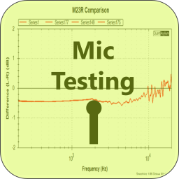 Mic Testing with the QA401