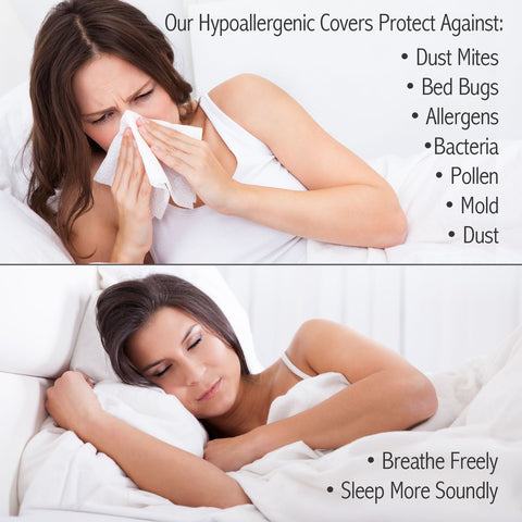 Hypoallergenic covers protect you