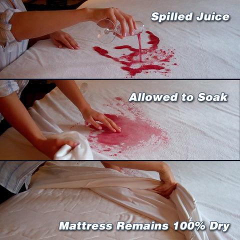 Spill-proof mattress protector