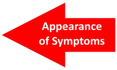 appearance-sti-symptoms