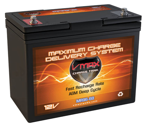 MR96-60 12V 60Ah AGM Deep Cycle Battery - 798WH - [price] | Trolling Motors Online