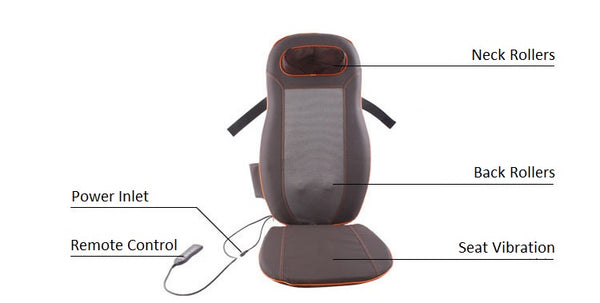 Seat Topper 803A2 Back Massager - Youneed Massage Chair Richmond Vancouver Canada