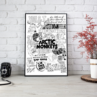 Arctic Monkeys Suck It And See Poster