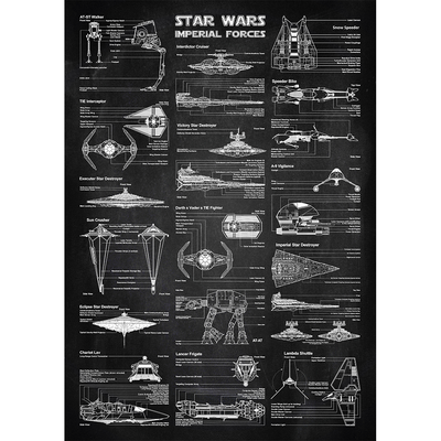 Imperial Force Poster