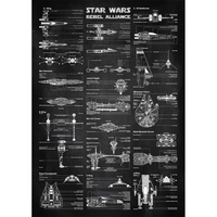 Rebel Alliance Poster