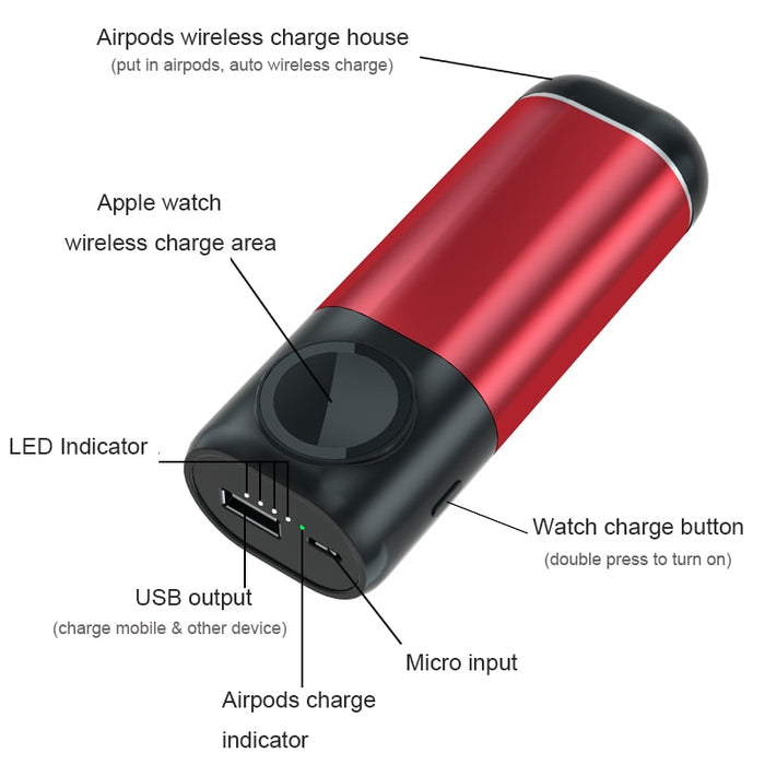 3 In 1 Portable Wireless Fast Charging for iPhone, AirPods & Apple Watch - HAYKU