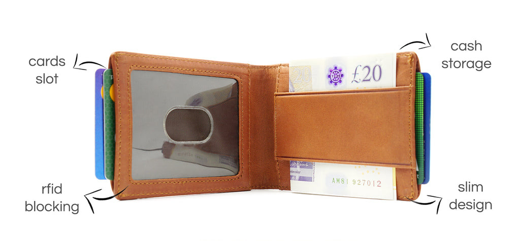 mens slimline wallet