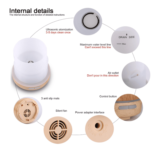 Wonderful_Scents_100_ml_Wood_Essential_Oil_Diffuser_Operting_Method