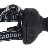500 Lumens LED Zoom Headlamp