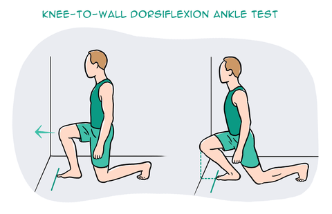 how to do you test for ankle mobility