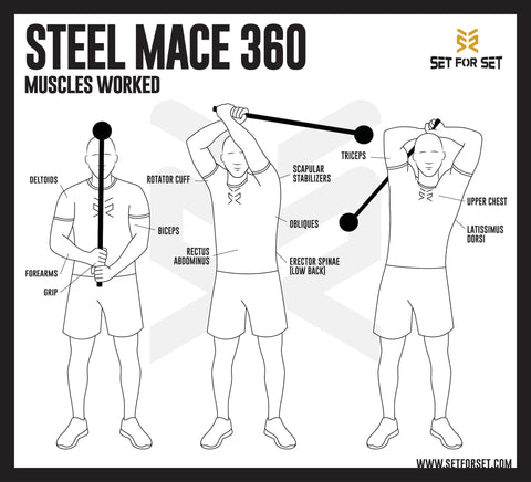 Macebell 360 muscles worked