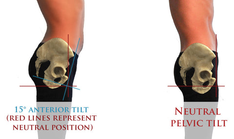 neutral postion - pelvic tilt