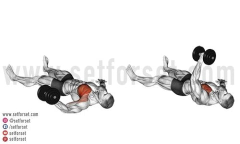 chest workout at home with dumbbells
