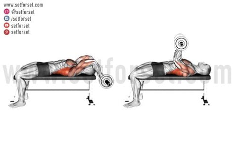 curl bar exercises for chest