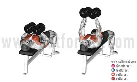 dumbbell exercises for middle chest