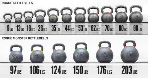 kettlebell weights and sizes