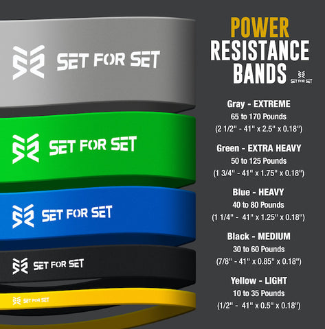 resistance band sizes