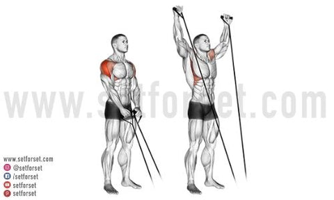 safe lateral deltoid exercise