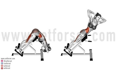 twisting hyperextensions
