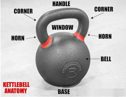 what to know when buying kettlebells