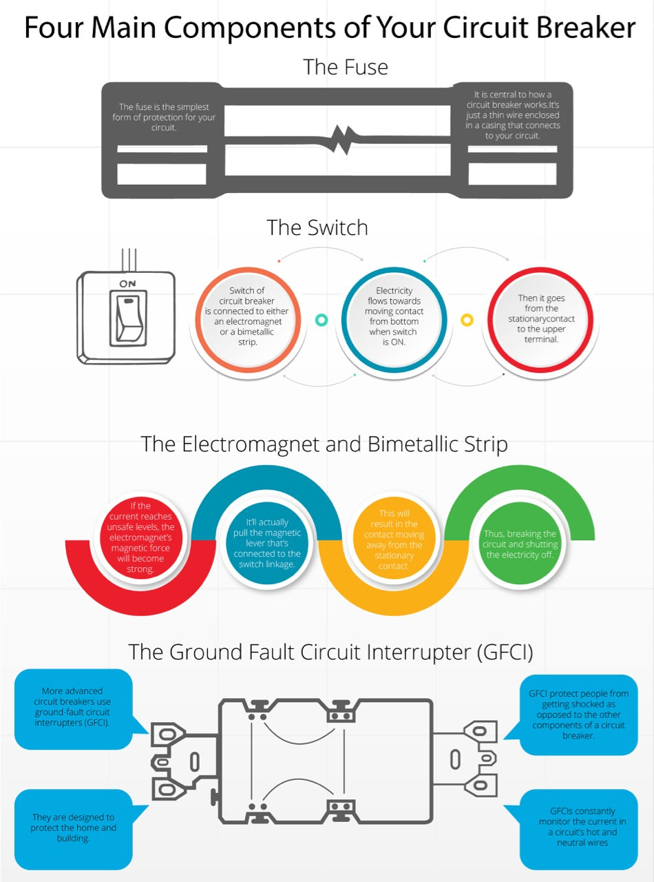 How Gfci Works With Switch Wiring Diagram Does A Circuit Breaker Work What You Absolutely Must Know