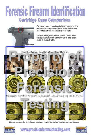 Cartridge Case ID Poster