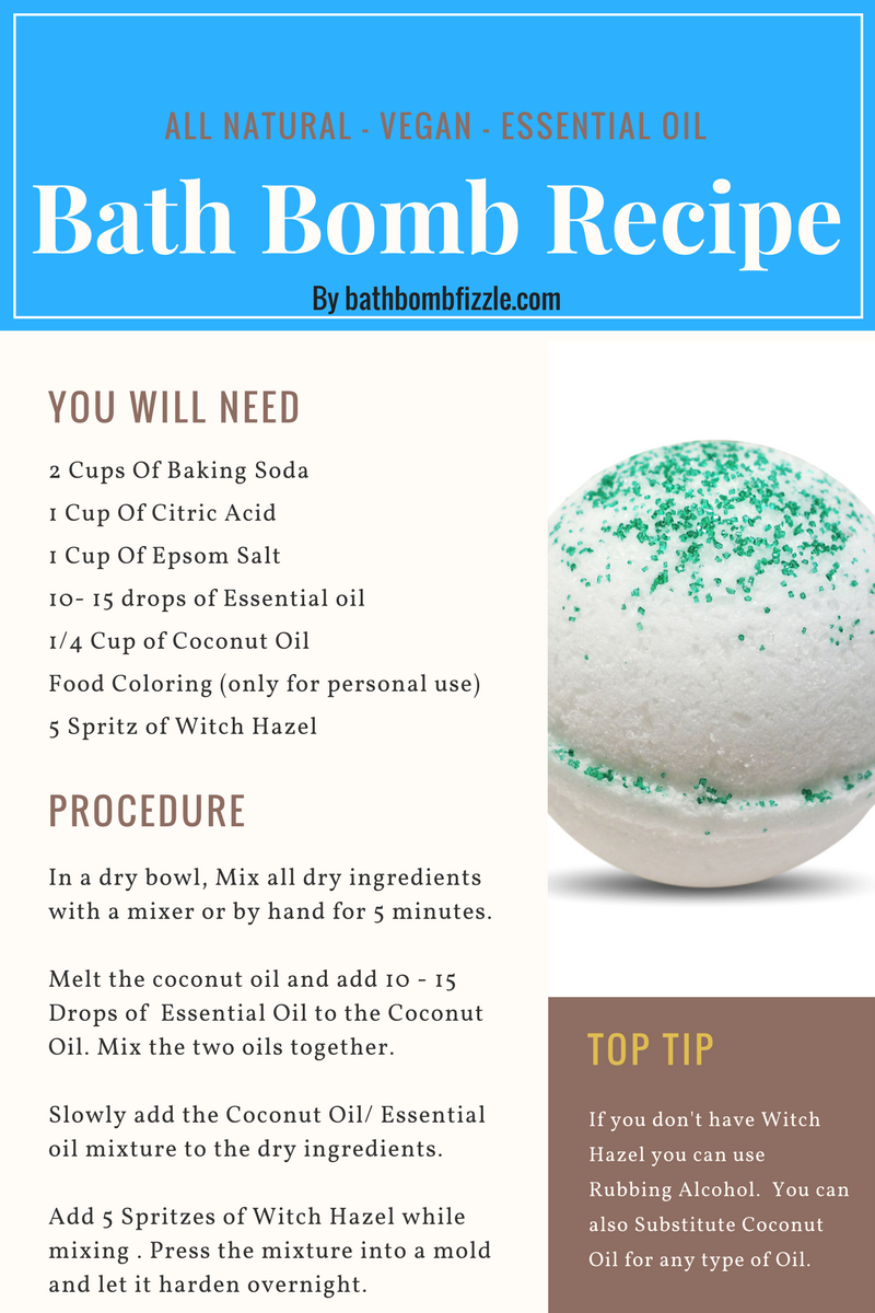 Can You Use Food Coloring In Bath Bombs