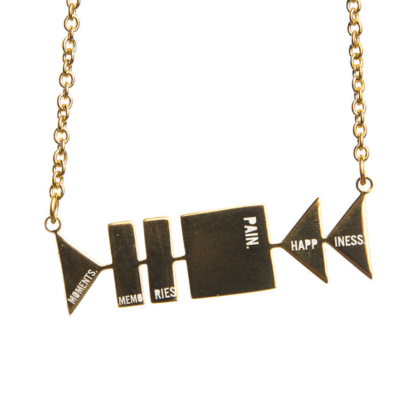 GOD IS GREATER THAN THE HIGHS & LOWS DELICATE NECKLACE