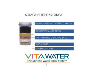 VitaWater - The Mineral Water Filter System