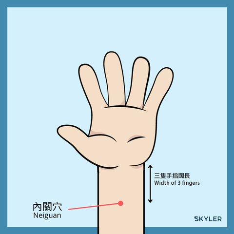 Neiguan Acupressure Point