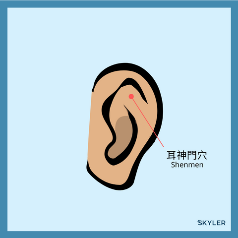 Shenmen (Ear) Acupressure Point
