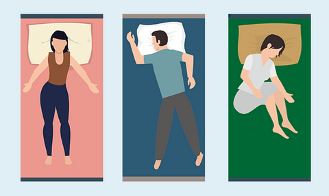 Different sleep positions