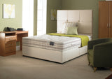 Open Coil Spring Mattress - Gailarde Ltd