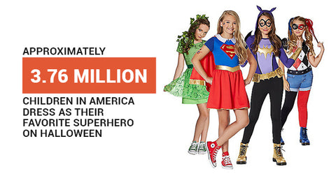 0d58860ba6b Taking a Look Back at Some of the Most Popular Halloween Costumes of ...