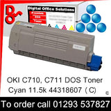 OKI C710 Toner 44318607 Cyan Premium Compatible Toner Cartridge Quality Guaranteed for sale Crawley West Sussex and Surrey