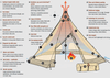 Image of Tentipi Zirkon 5 CP Canvas Tent