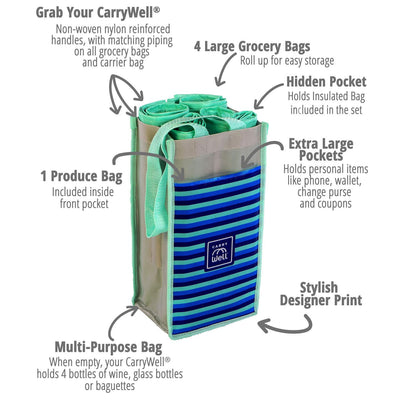 CarryWell Seaside Blue 7 Bags-in-1