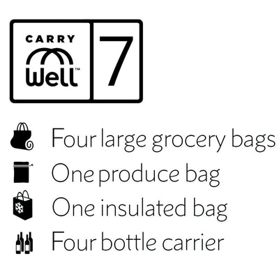 CarryWell Camo 7 Bags-in-1
