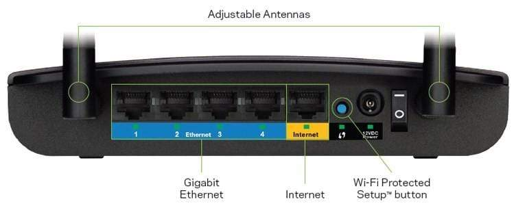 Linksys E1700 N300 Wireless Router offers a fast connection