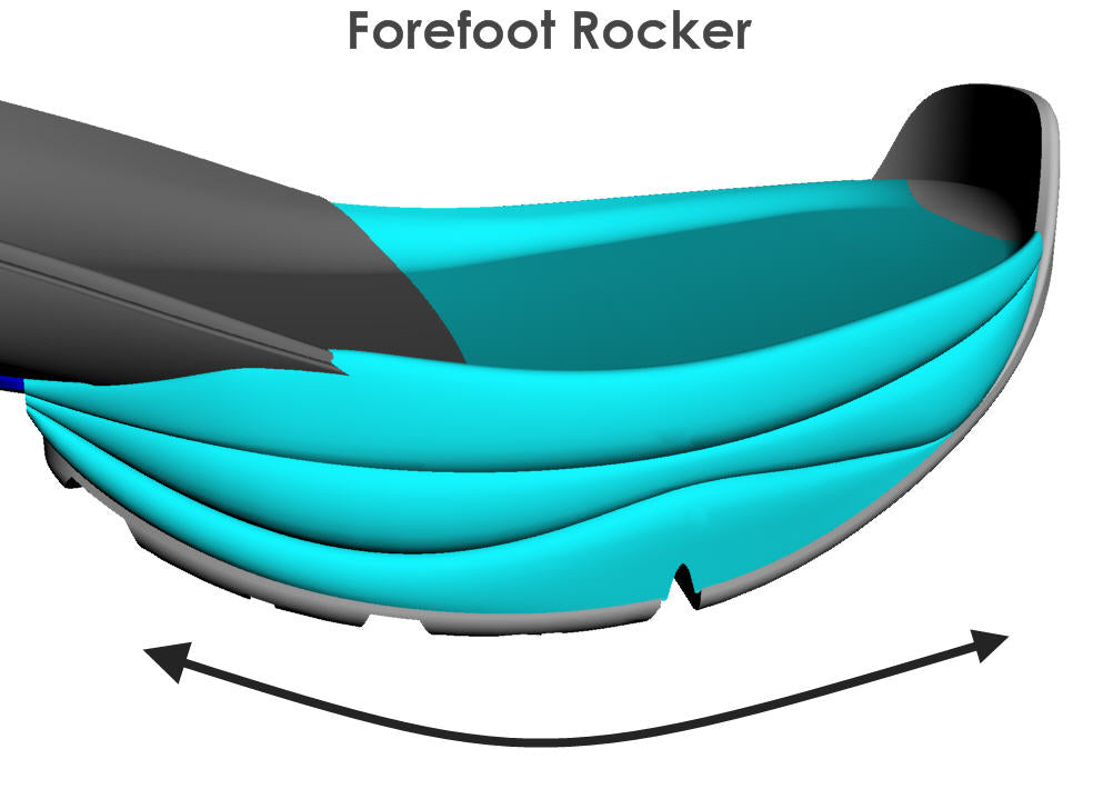 Forefoot Rocker Diagram from Z-CoiL