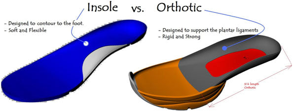 insole vs orthotic