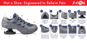 Parts of the Z-CoiL Footwear Device