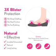 Blister Blocker (it will change your life)