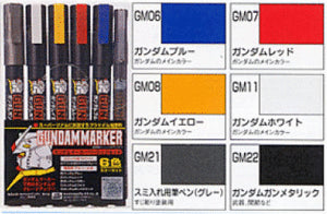 Gundam Marker Set Basic