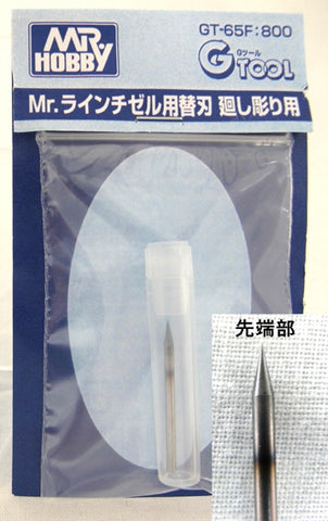 Mr. Line Chisel blade Needle Type  Mr.Hobby