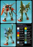NG 1/60 Strike Gundam Striker Weapon System