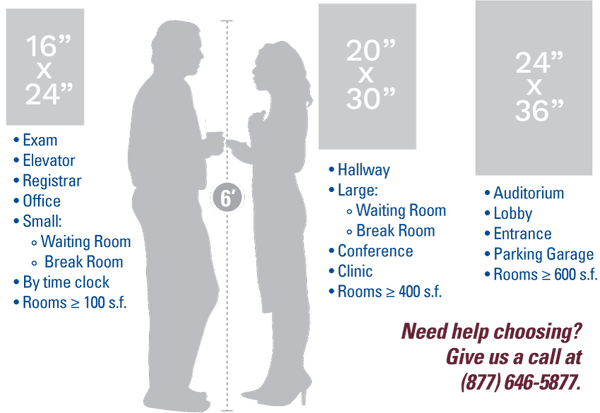 Poster sizes compared