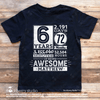 2 Years of Being Awesome 2nd Birthday Shirt (any age) - Stockberry Studio